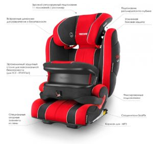 1-2-3 Recaro Monza Nova IS Seatfix
